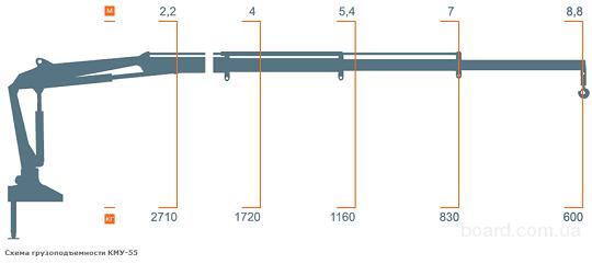 гидравлическая схема крана-манипулятора.