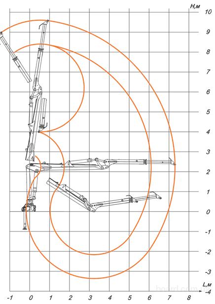 Специально разработанная для гидроманипулятора гидравлическая схема.