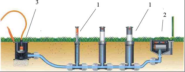 Система автоматического полива, полив, системы полива.  Благоустройство и озеленение.