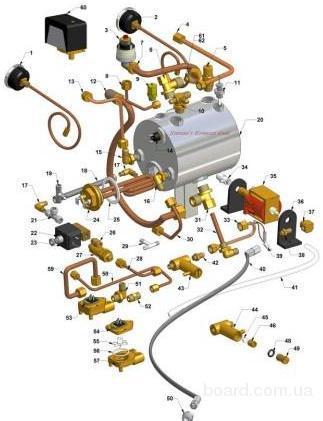 Удаление накипи кофе-машин и кофеварок, профессионального оборудования   и  полупрофессиональног