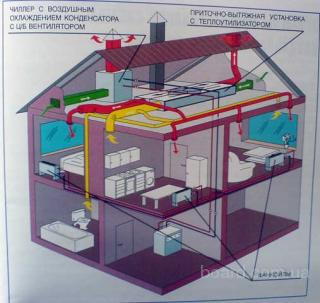 энергосбережение Херсон, энергосберегающие технологии в строительстве.