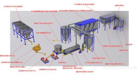 Предлагаемая схема позволяет проводить технологические процессы: Получение цемента Получение извести...
