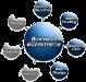 Система ScudCRM для управления продажами и клиентами