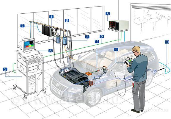 Диагностика инжектора. Промывка, Чип-тюнинг, Ремон.