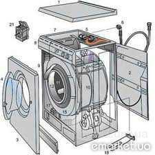 Ремонт холодильников  ,стиральных машин в Запорожье